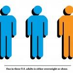 Obesity Info Graphic 1