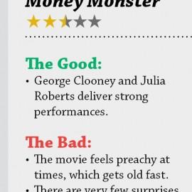reviewMoneyMonster